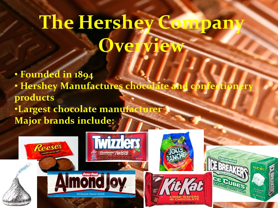 The Hershey Company Overview