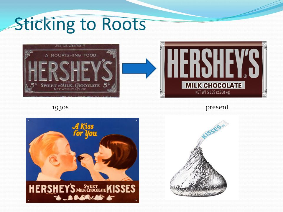 Sticking to Roots 1930s present