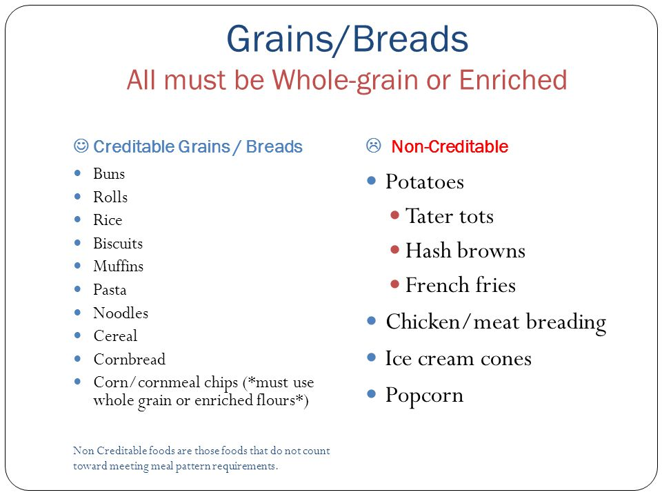 Grains/Breads All must be Whole-grain or Enriched