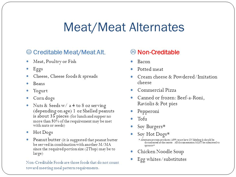 Meat/Meat Alternates  Creditable Meat/Meat Alt.  Non-Creditable