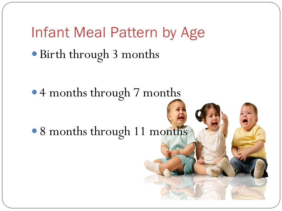 Infant Meal Pattern by Age
