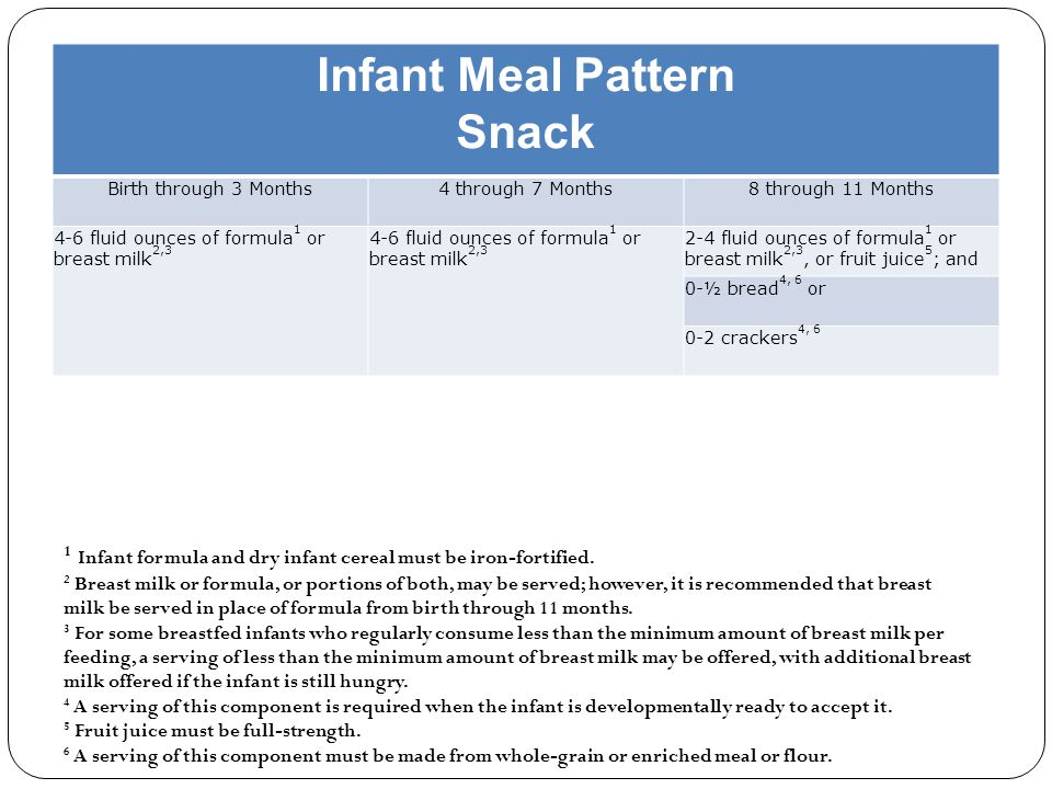 Infant Meal Pattern Snack
