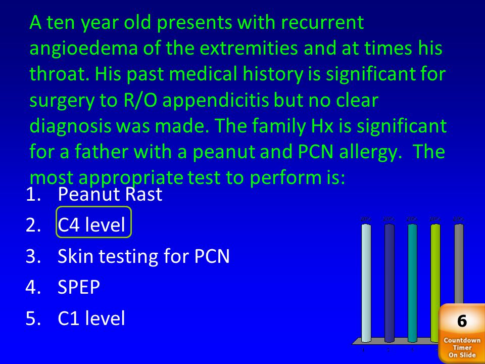 A ten year old presents with recurrent angioedema of the extremities and at times his throat. His past medical history is significant for surgery to R/O appendicitis but no clear diagnosis was made. The family Hx is significant for a father with a peanut and PCN allergy. The most appropriate test to perform is: