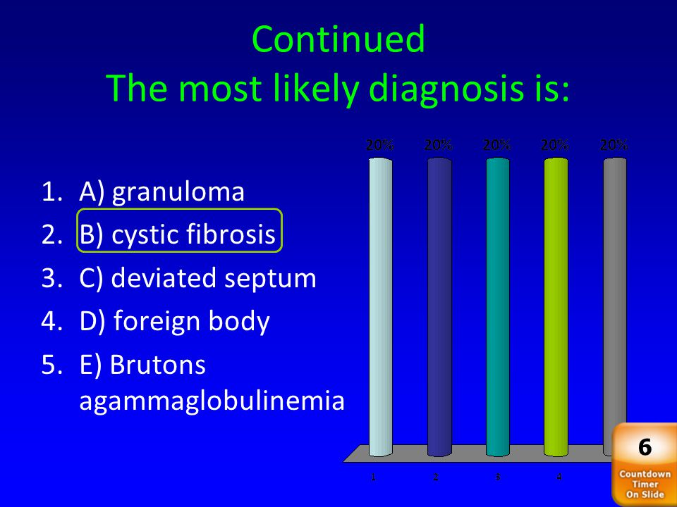 Continued The most likely diagnosis is: