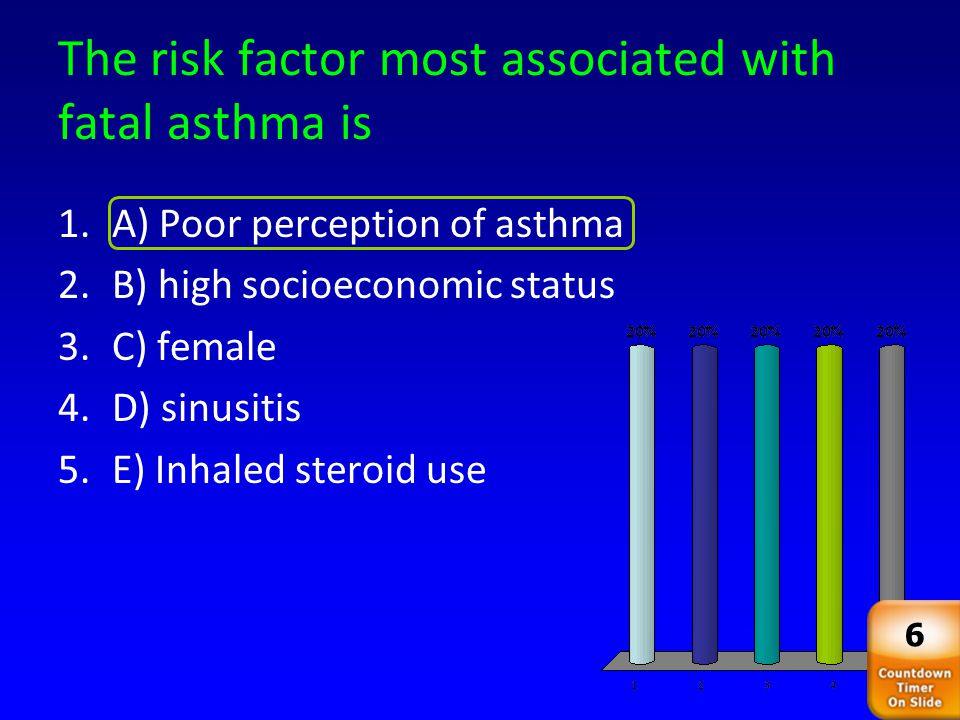 The risk factor most associated with fatal asthma is