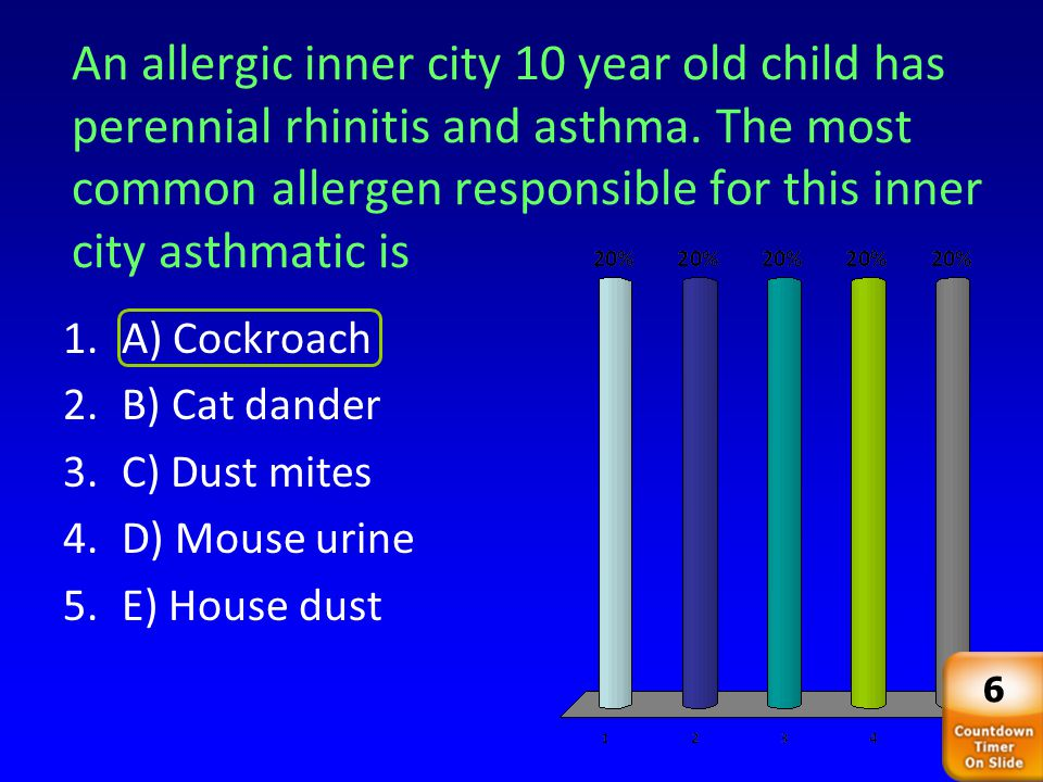 An allergic inner city 10 year old child has perennial rhinitis and asthma. The most common allergen responsible for this inner city asthmatic is