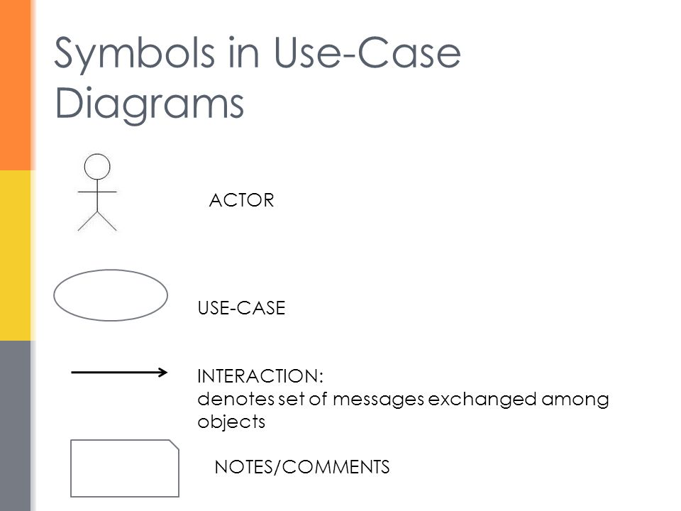 Symbols in Use-Case Diagrams