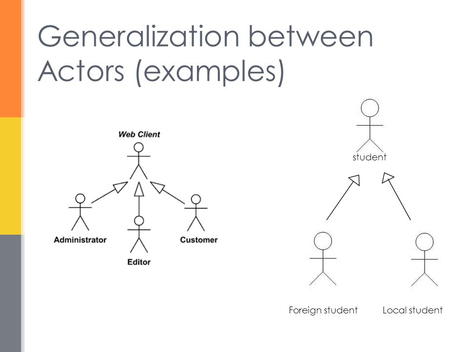 Generalization between Actors (examples)