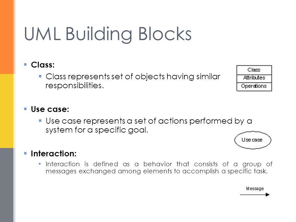 UML Building Blocks Class: