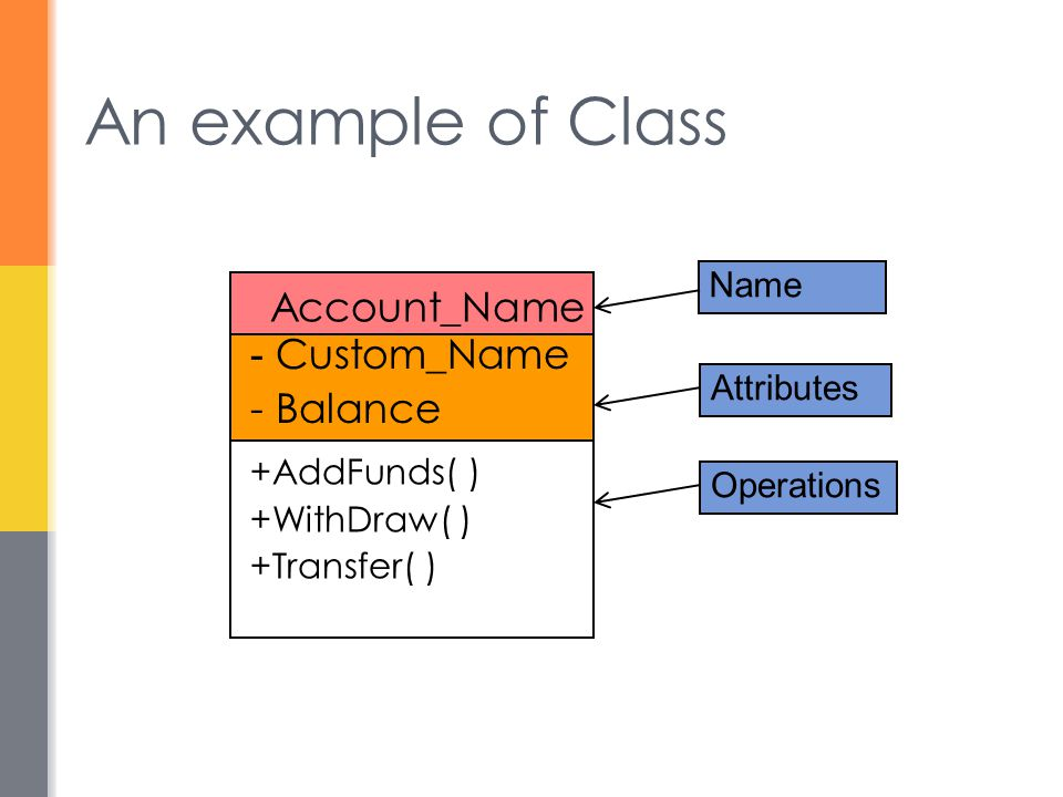 An example of Class Account_Name - Custom_Name - Balance Name