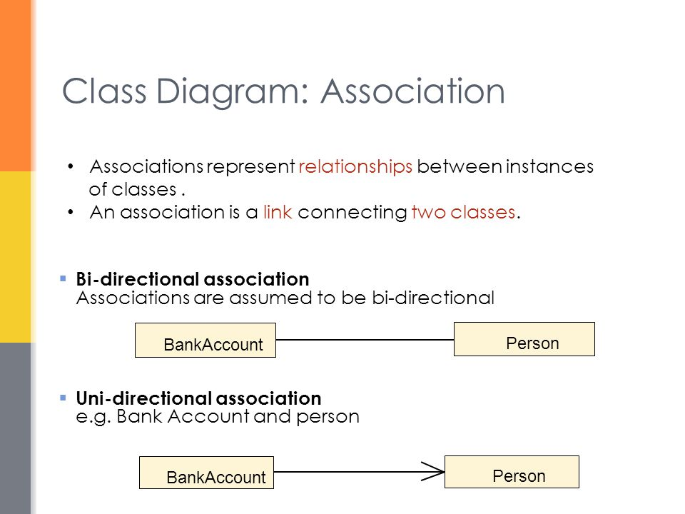 Class Diagram: Association