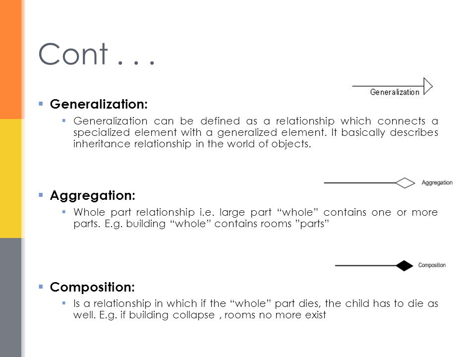 Cont . . . Generalization: Aggregation: Composition: