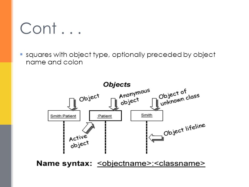 Cont . . . squares with object type, optionally preceded by object name and colon