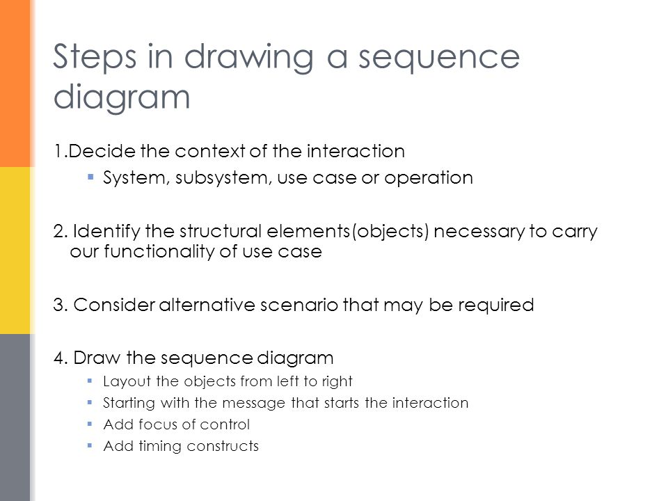 Steps in drawing a sequence diagram