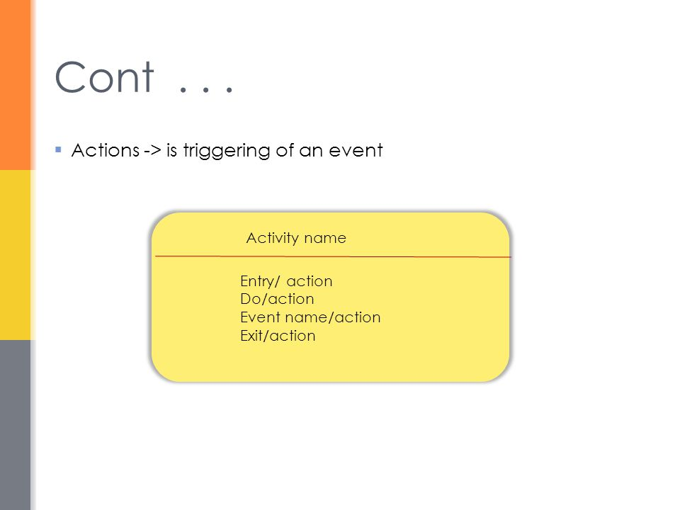 Cont . . . Actions -> is triggering of an event Activity name