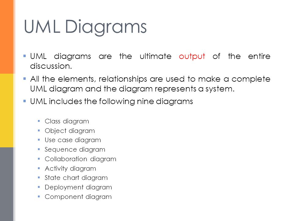 UML Diagrams UML diagrams are the ultimate output of the entire discussion.