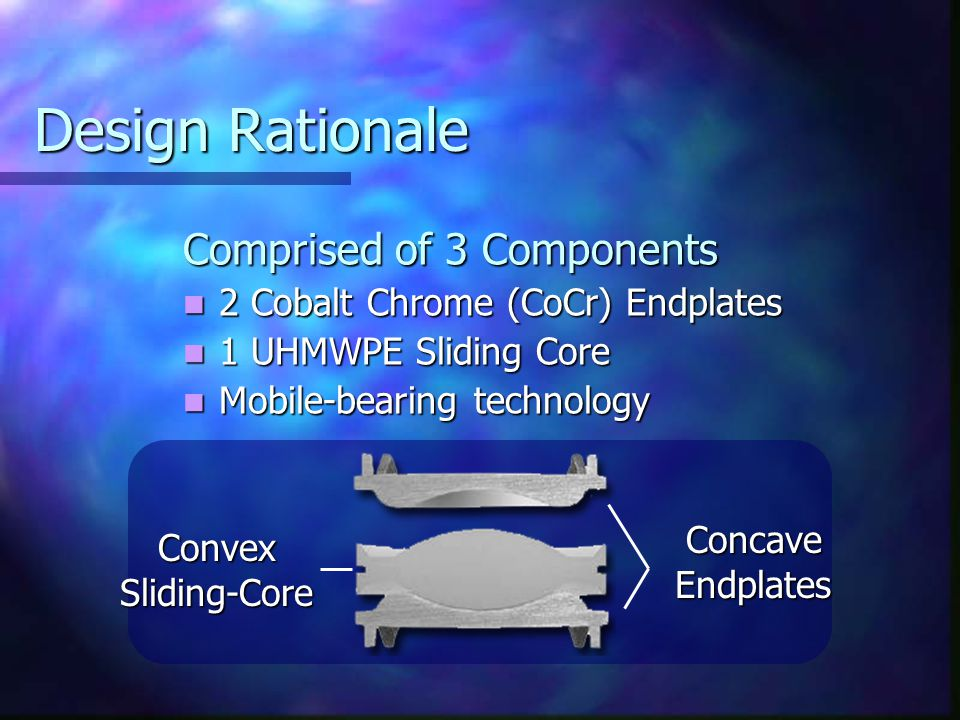 Design Rationale Comprised of 3 Components