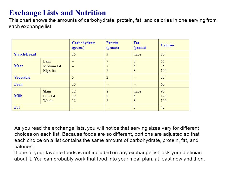 Exchange Lists and Nutrition