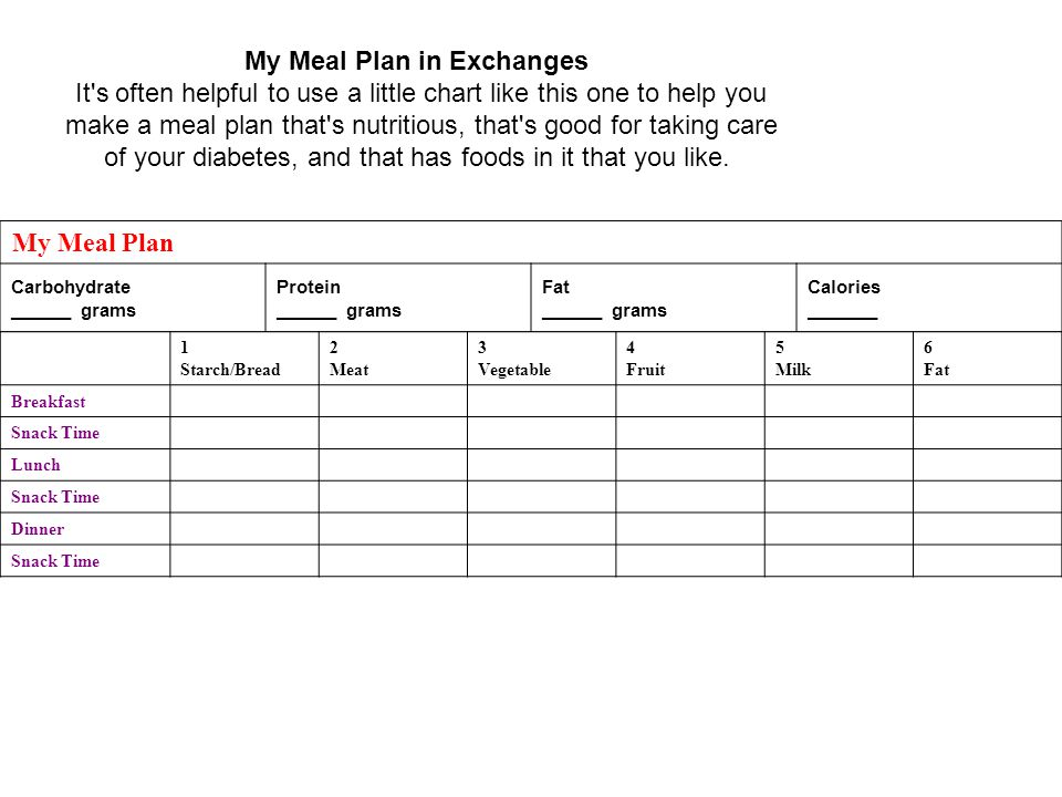 My Meal Plan in Exchanges
