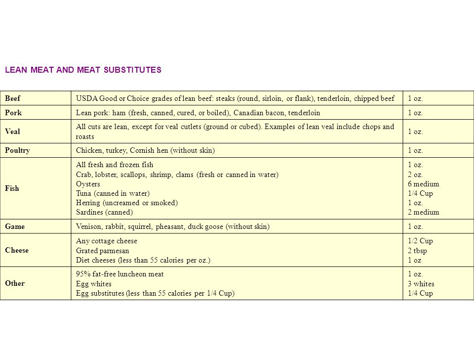 LEAN MEAT AND MEAT SUBSTITUTES
