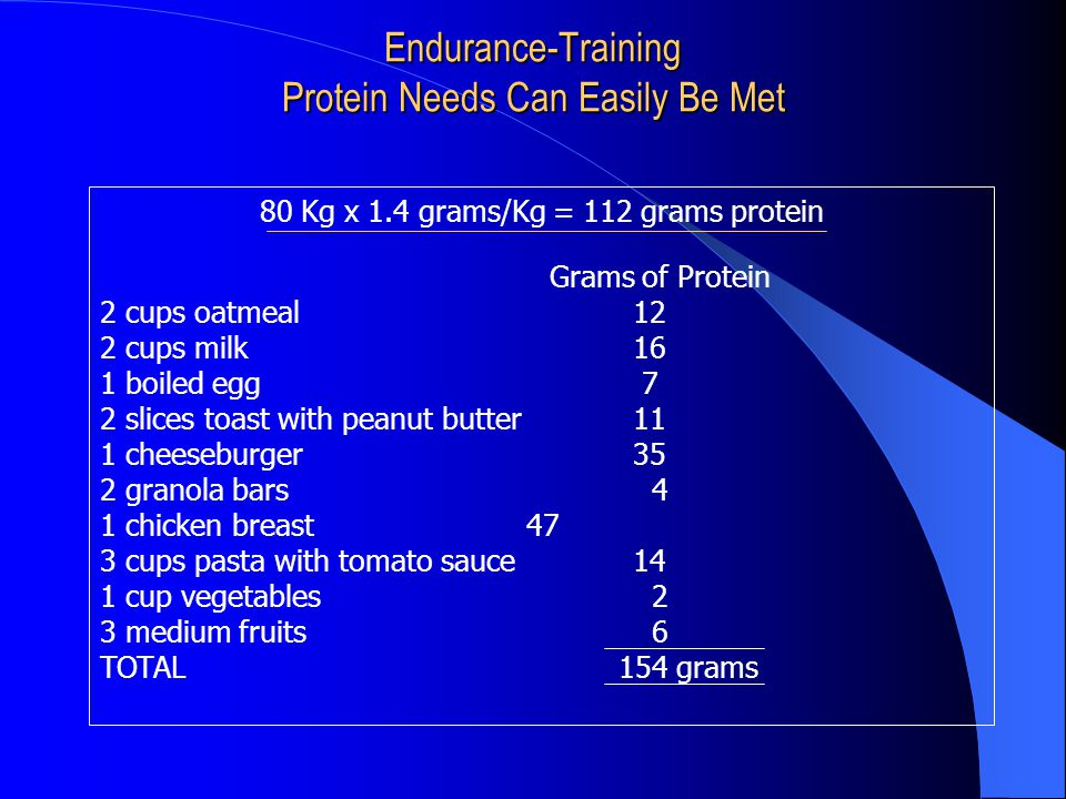 Endurance-Training Protein Needs Can Easily Be Met