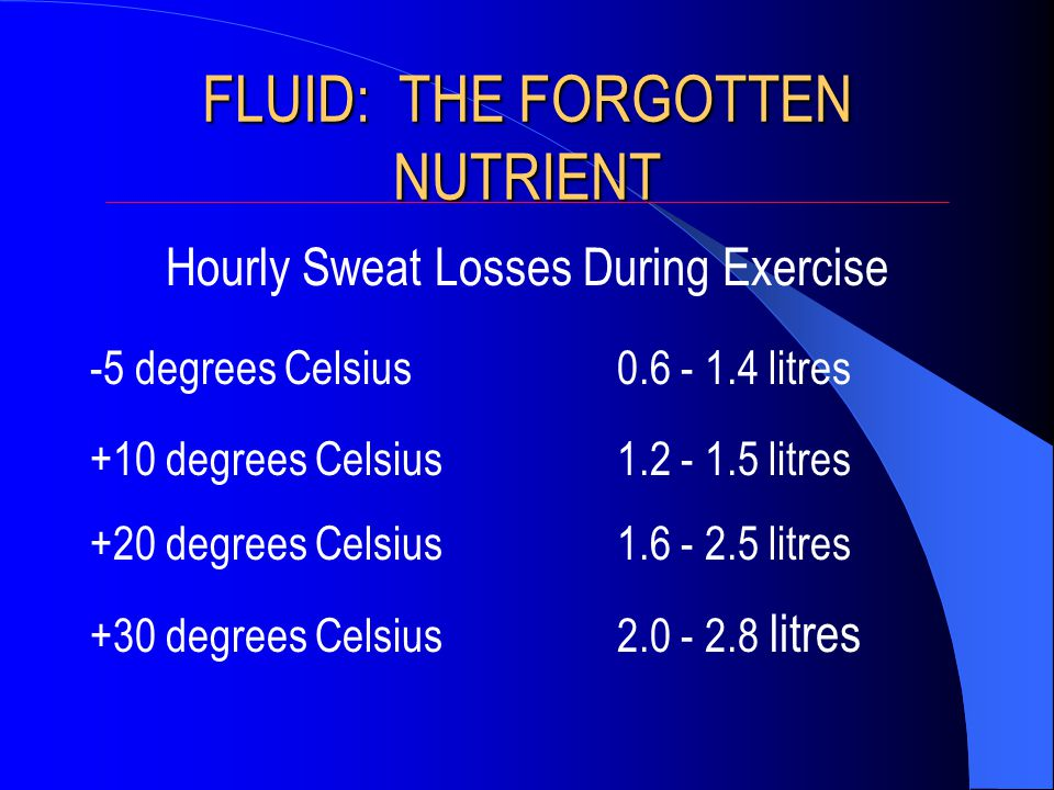FLUID: THE FORGOTTEN NUTRIENT
