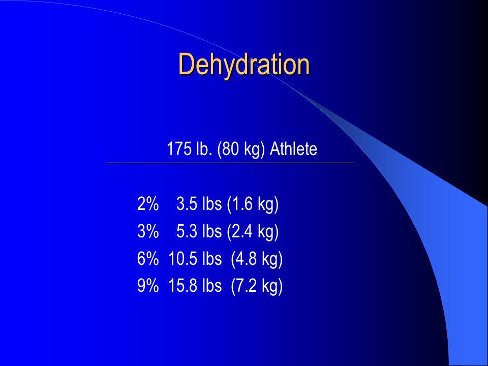 Dehydration 175 lb. (80 kg) Athlete 2% 3.5 lbs (1.6 kg)