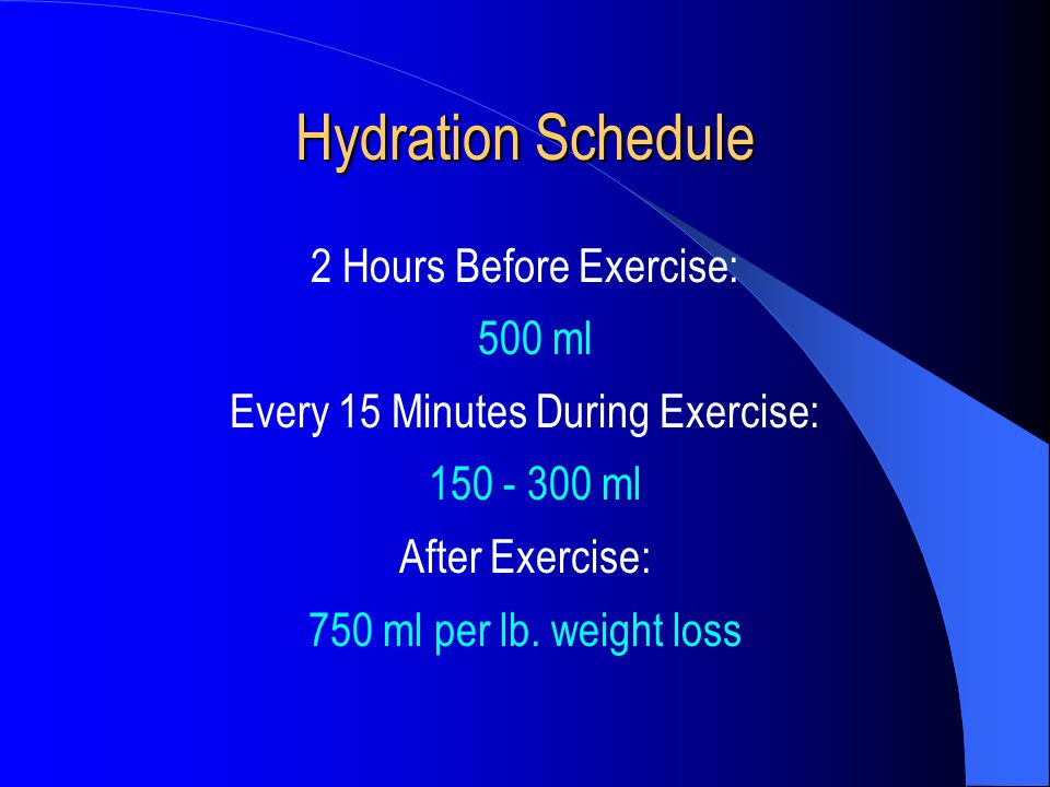 Hydration Schedule 2 Hours Before Exercise: 500 ml