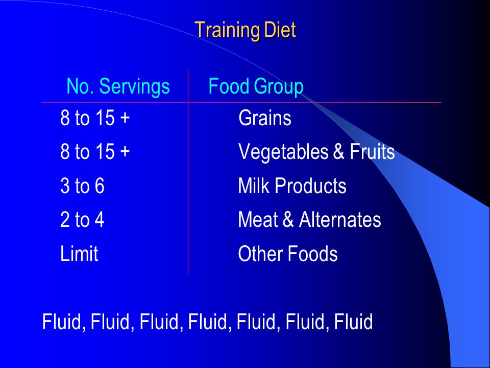 Training Diet No. Servings Food Group. 8 to 15 + Grains. 8 to 15 + Vegetables & Fruits.