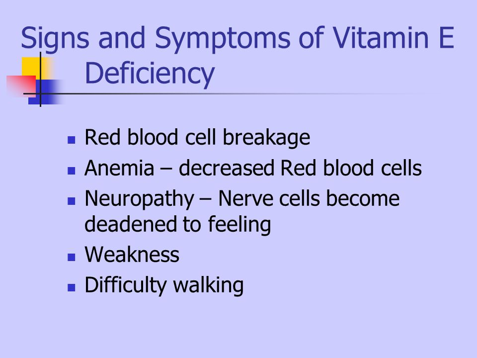 Signs and Symptoms of Vitamin E Deficiency