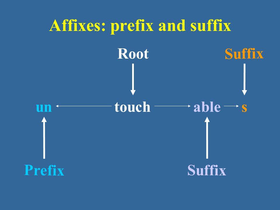 Affixes: prefix and suffix