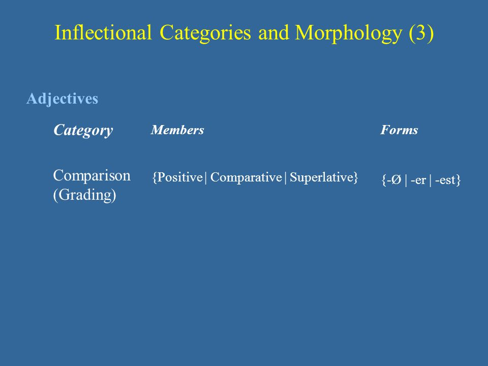 Inflectional Categories and Morphology (3)