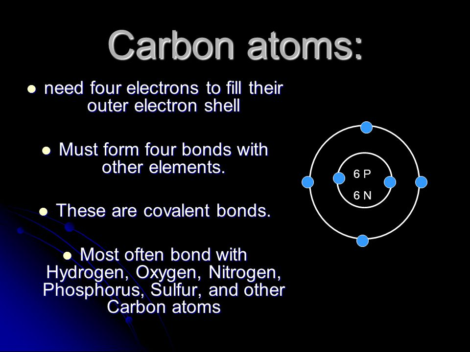 Carbon atoms: need four electrons to fill their outer electron shell