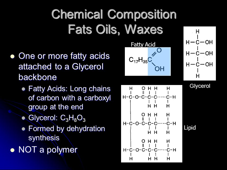 Chemical Composition Fats Oils, Waxes