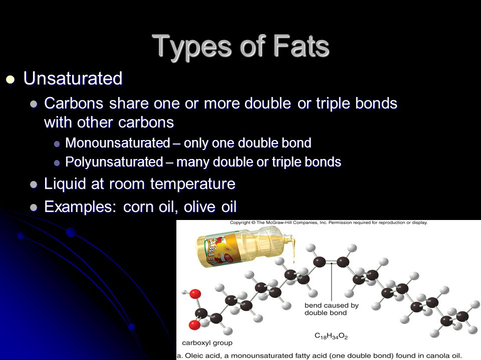 Types of Fats Unsaturated