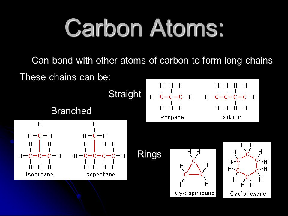 Carbon Atoms: Can bond with other atoms of carbon to form long chains