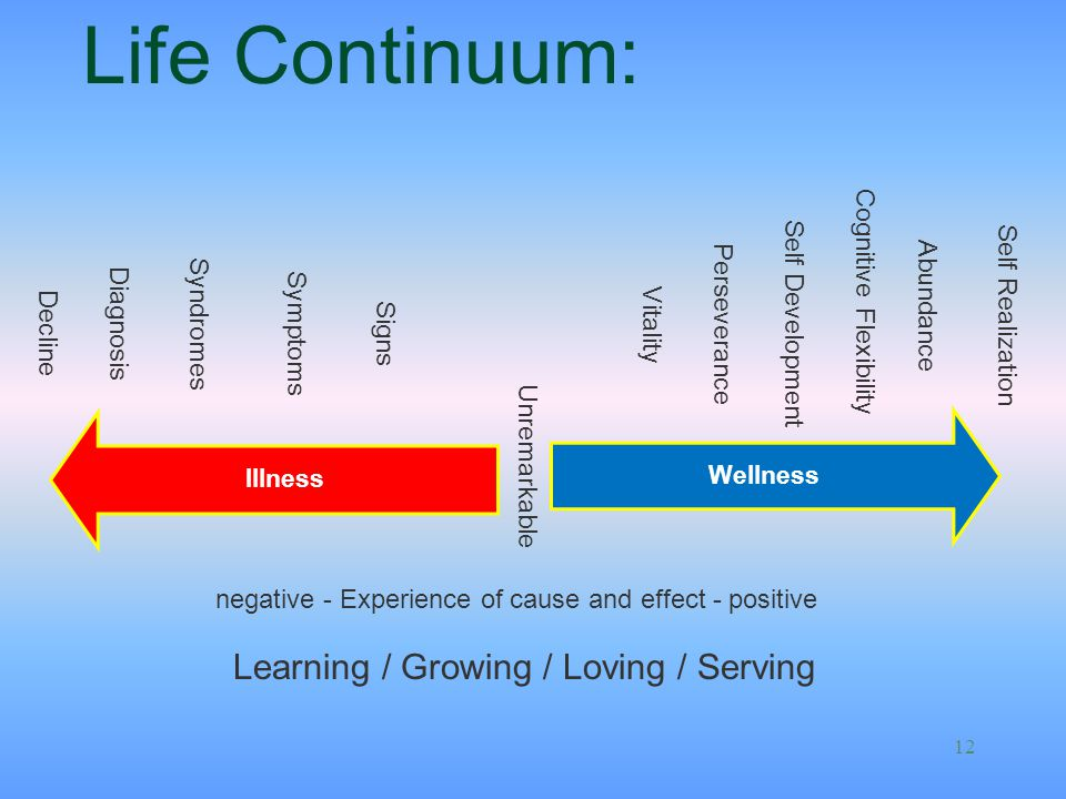 Life Continuum: Learning / Growing / Loving / Serving