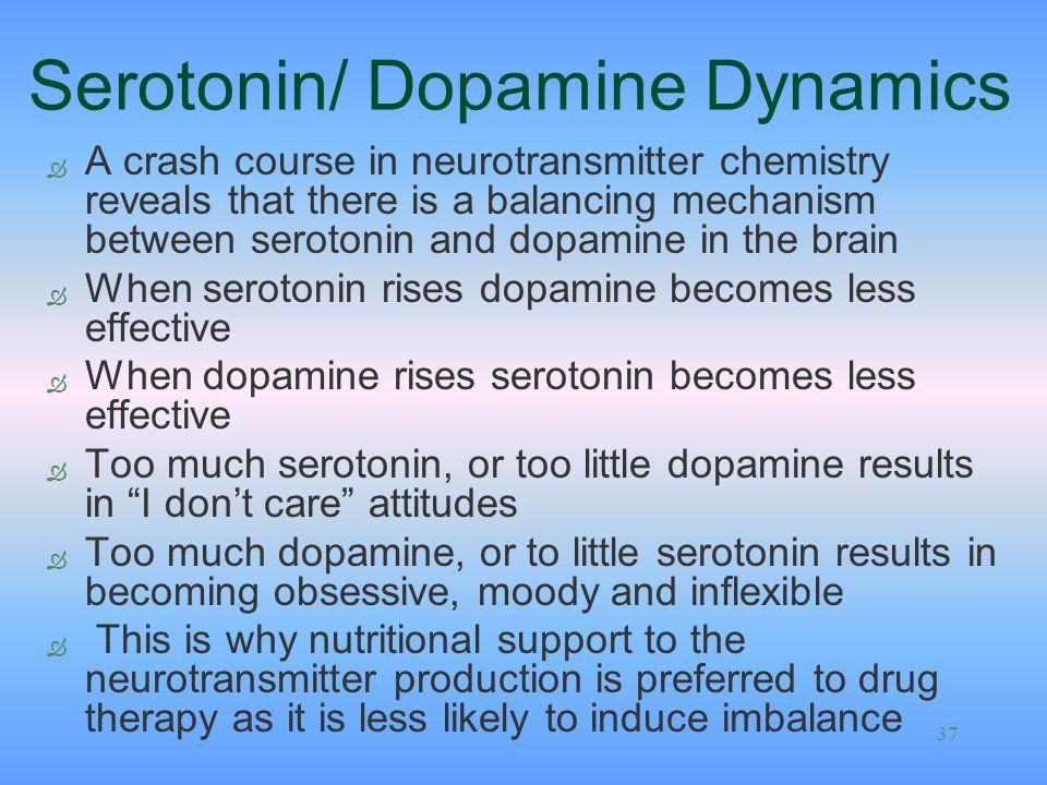 Serotonin/ Dopamine Dynamics