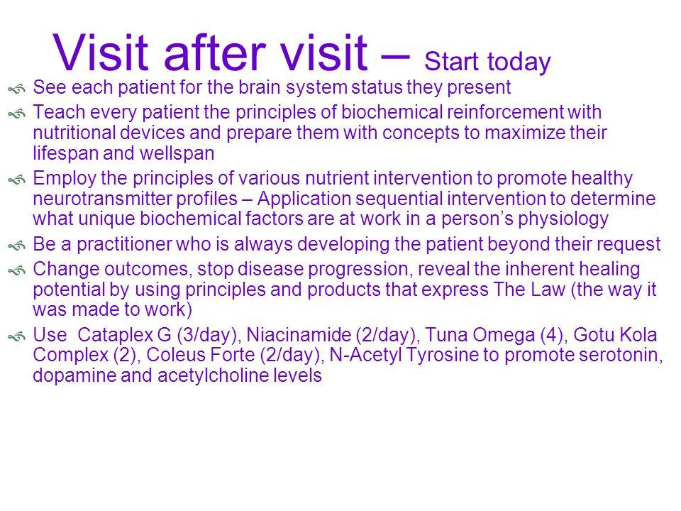 Visit after visit – Start today
