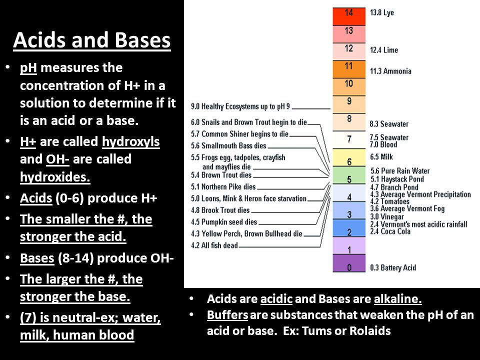 Acids and Bases pH measures the concentration of H+ in a solution to determine if it is an acid or a base.