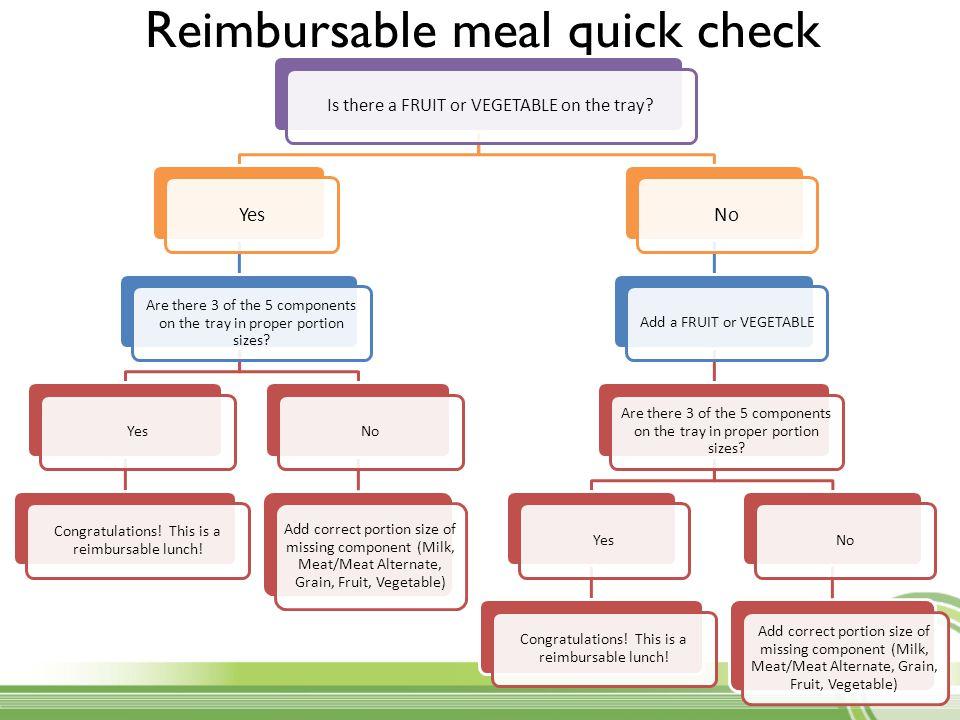Reimbursable meal quick check
