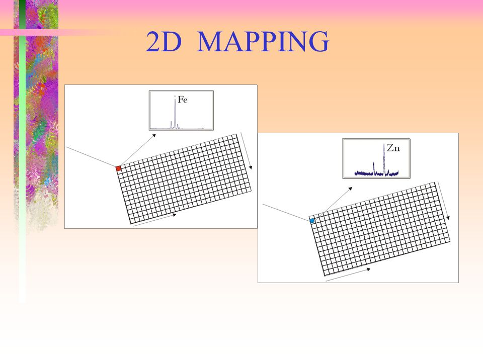 2D MAPPING