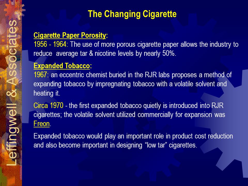 The Changing Cigarette