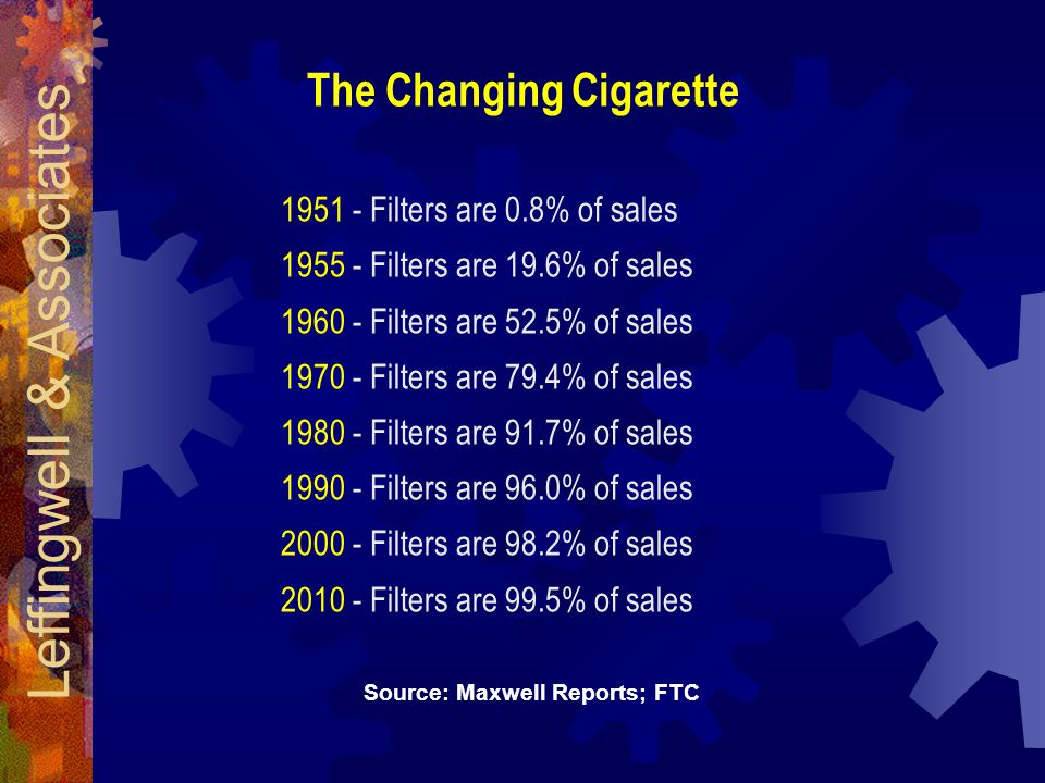 The Changing Cigarette Source: Maxwell Reports; FTC