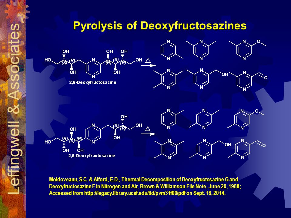 Pyrolysis of Deoxyfructosazines