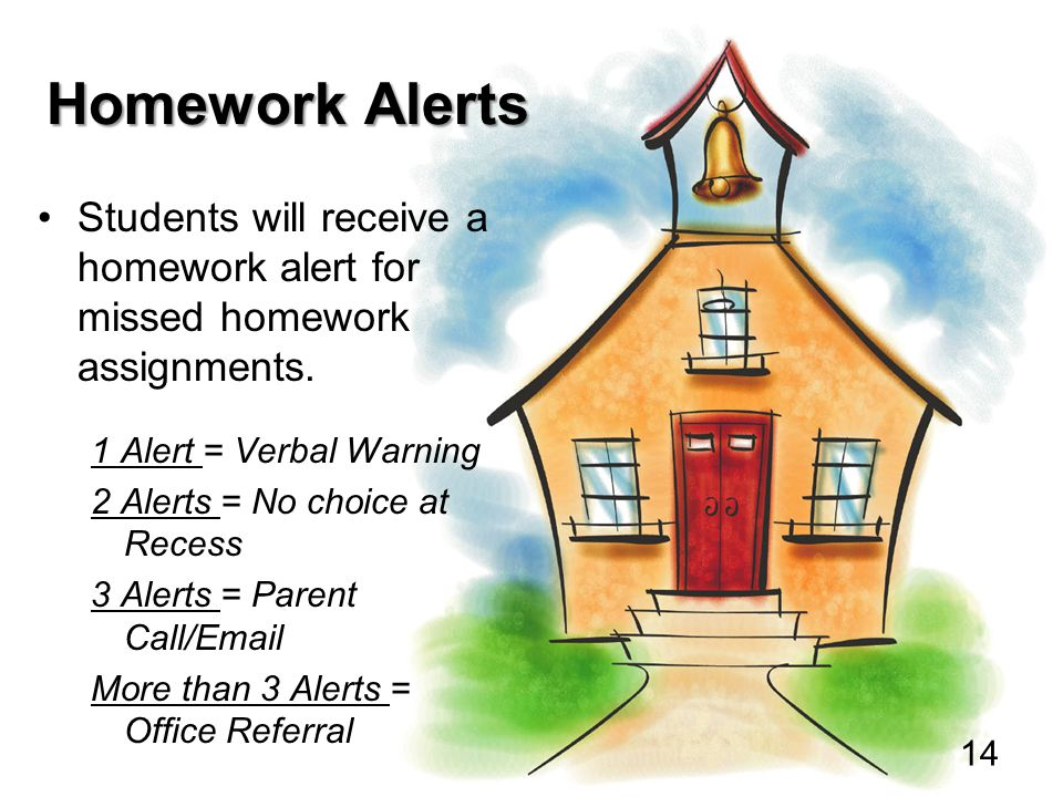 Homework Alerts Students will receive a homework alert for missed homework assignments. 1 Alert = Verbal Warning.