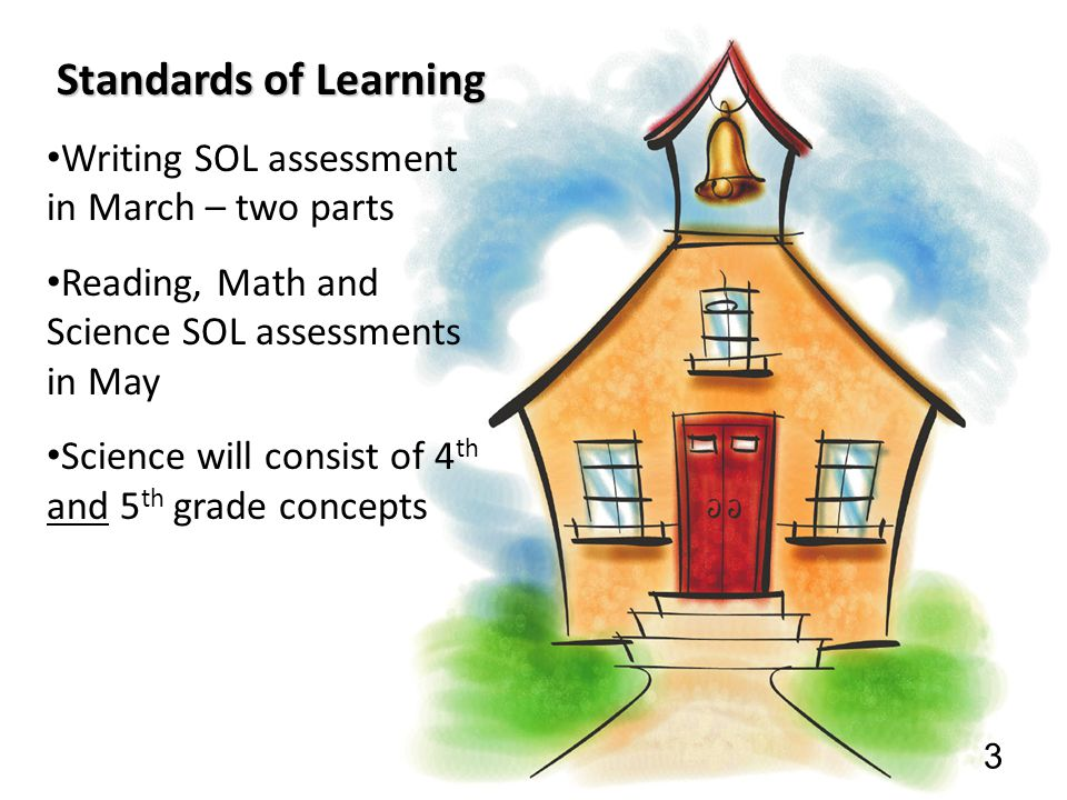 Standards of Learning Writing SOL assessment in March – two parts