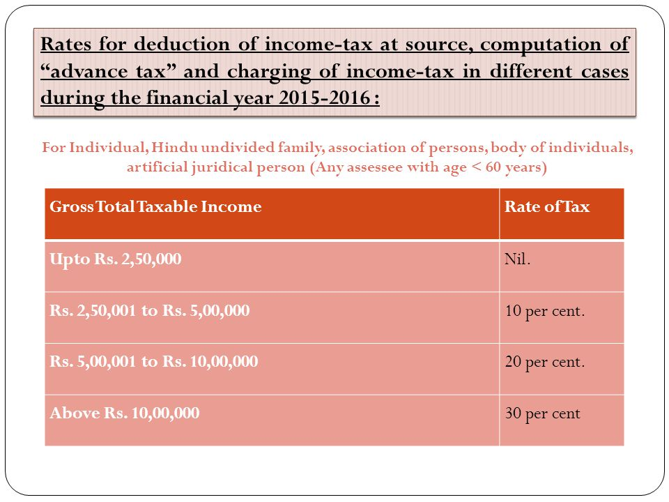Rates for deduction of income-tax at source, computation of advance tax and charging of income-tax in different cases during the financial year 2015-2016 :