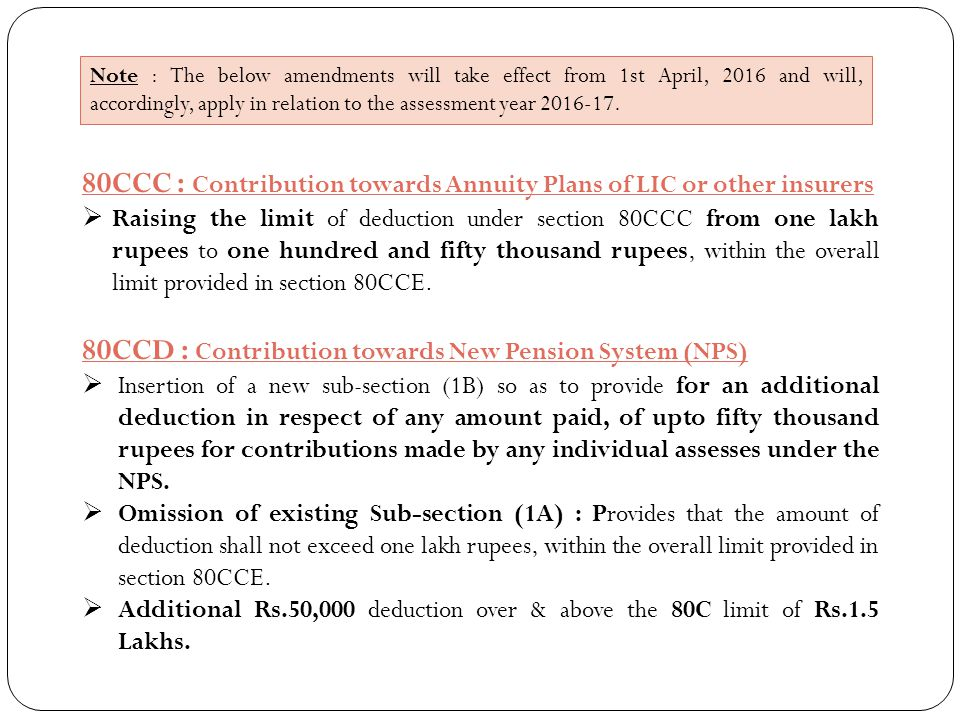 80CCC : Contribution towards Annuity Plans of LIC or other insurers