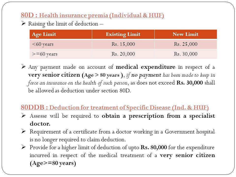 80D : Health insurance premia (Individual & HUF)